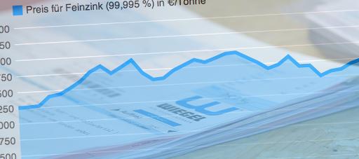 Beliebt Bevorzugt Nachvollziehbares Preissystem - Warum Wiegel - WIEGEL @NX_92
